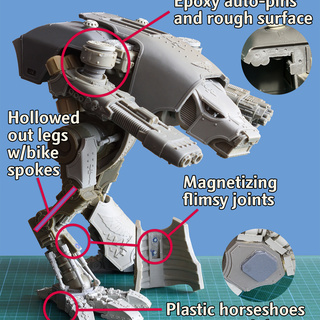 How to build large resin models to last